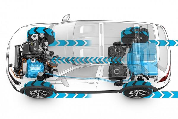 VW Tiguan GTE Active Concept 2