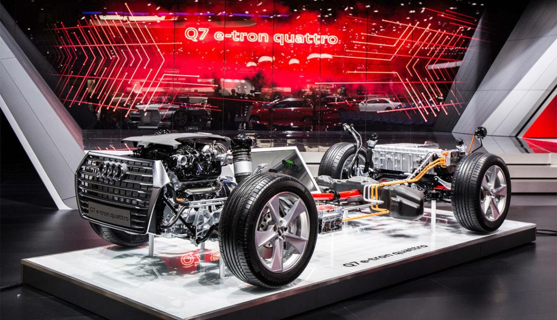 Innovations-Studie 2017: Audi und VW führen