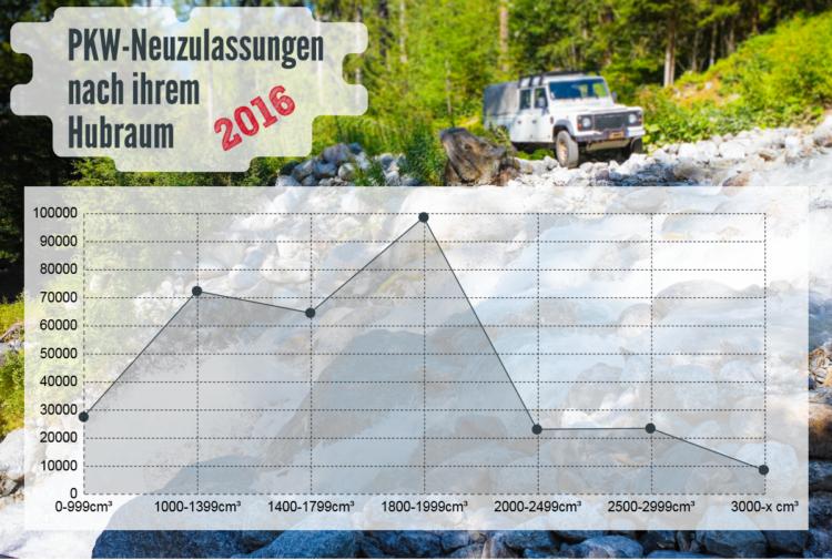 4x4Schweiz-Know-how: Umweltschutz und Offroad: Wie passt das zusammen?