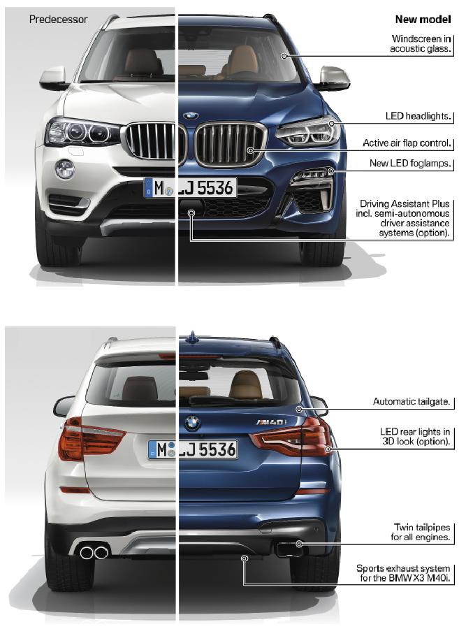 BMW X3: Die Unterschiede von neu zu alt