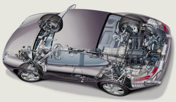 2006: Porsche 911 Turbo (997); PTM mit elektromagnetisch betätigter Lamellenkupplung