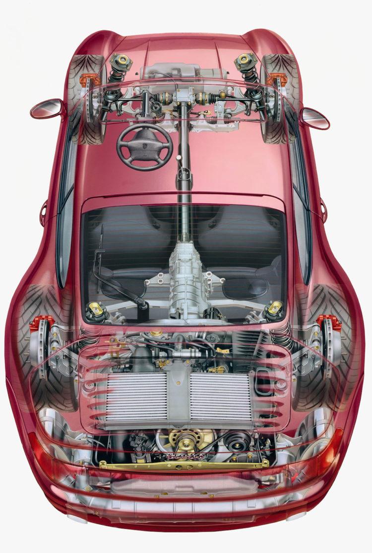1994: Porsche 911 Turbo (993); Hang-on-Allradantrieb mit Visco-Kupplung