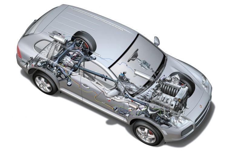 2002: Porsche Cayenne (E1); PTM mit Zentraldifferenzial und Reduktionsgetriebe